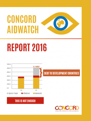 Concord Aidwatch 2016